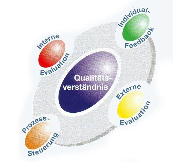 Logo Qmbs