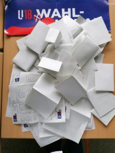 U 18 Wahl Stimmzettel